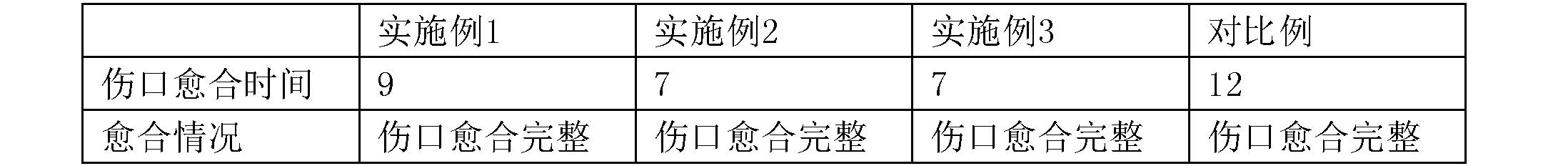 Figure CN106421931AD00061
