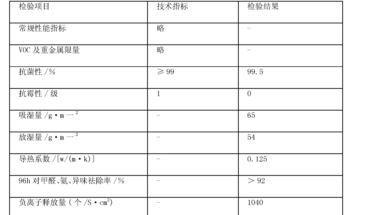 Figure CN102518220AD00072