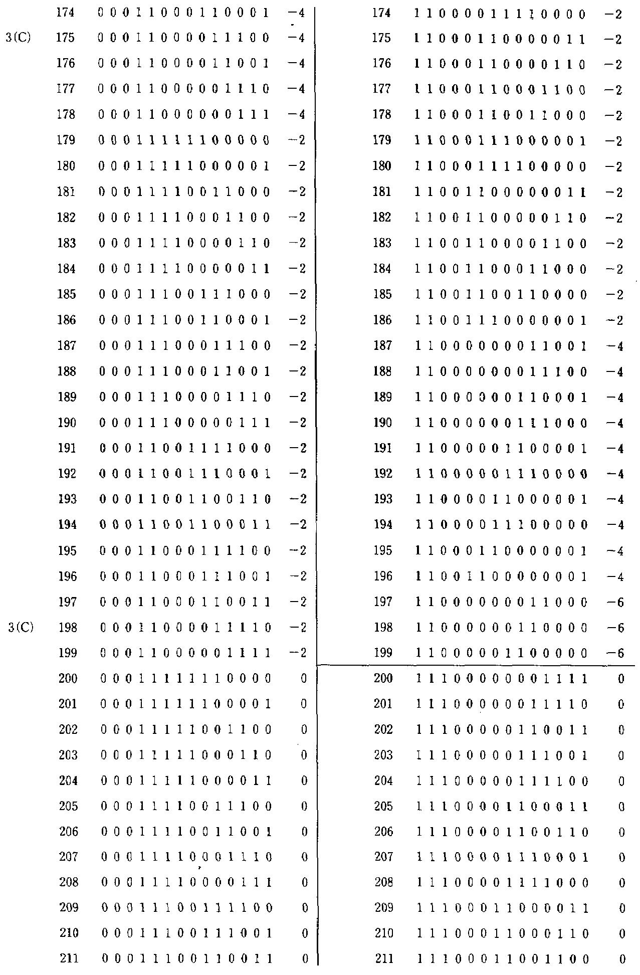 Figure kpo00093
