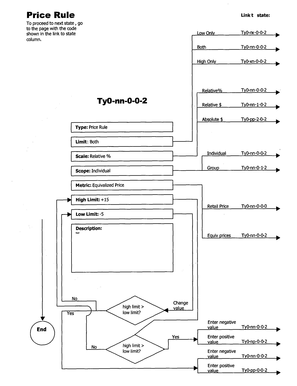 Figure US20040210541A1-20041021-P00023