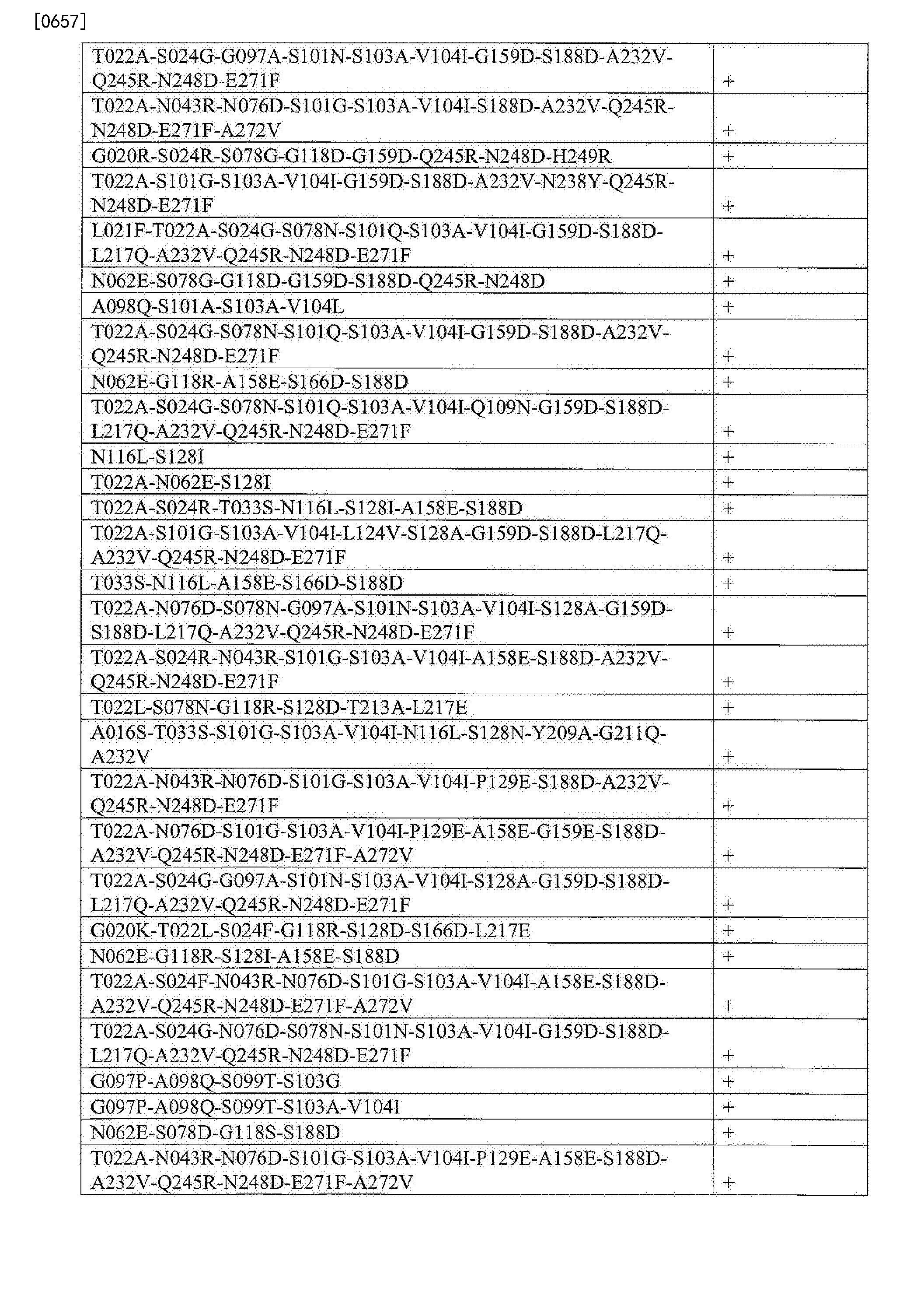 Figure CN103764823BD02591