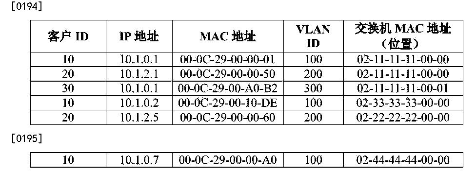 Figure CN103270736BD00311