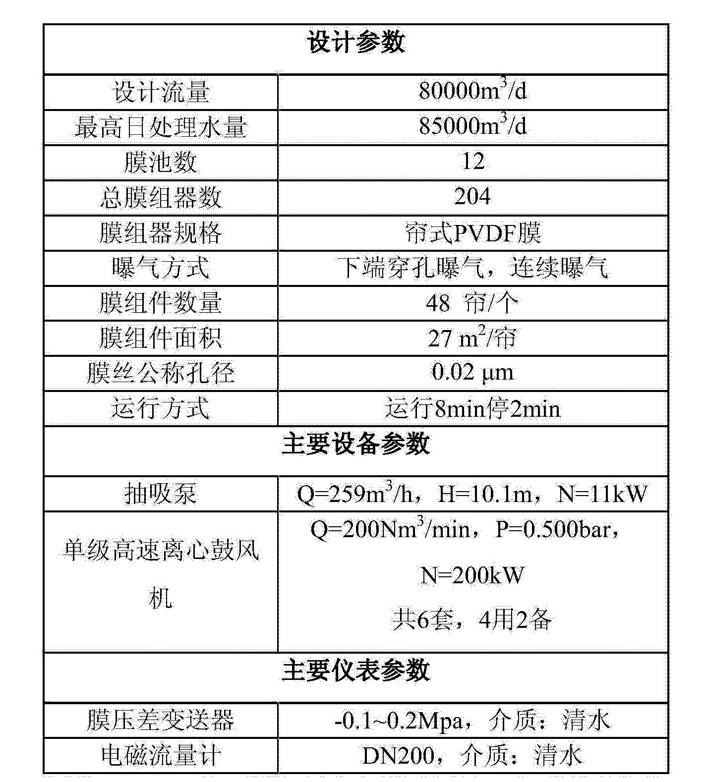 Figure CN103176483BD00091