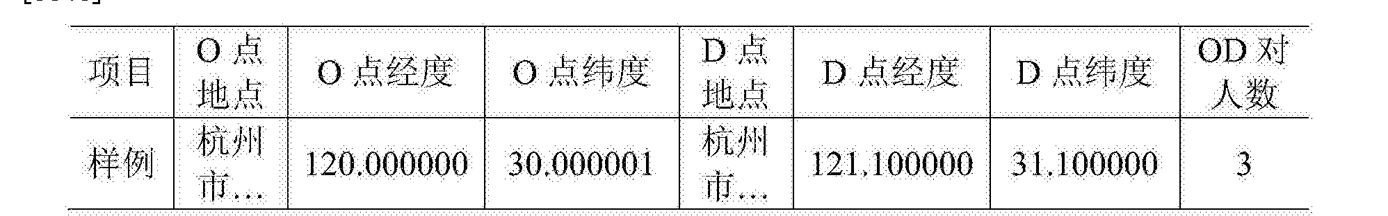Figure CN106960406AD00051