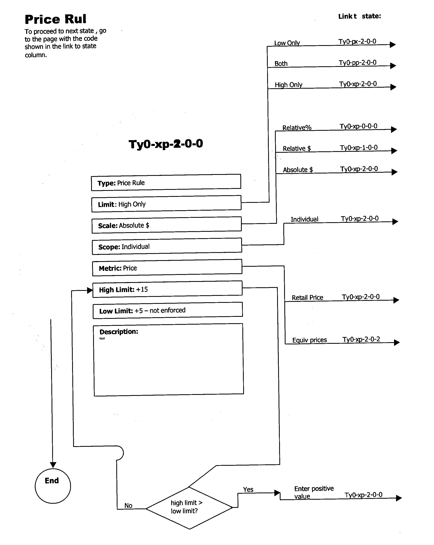 Figure US20040210541A1-20041021-P00039