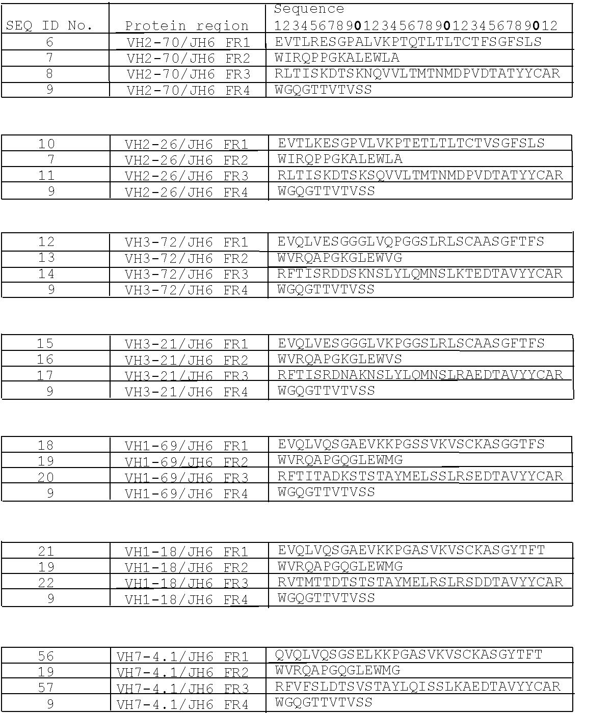 Figure US08383778-20130226-C00002