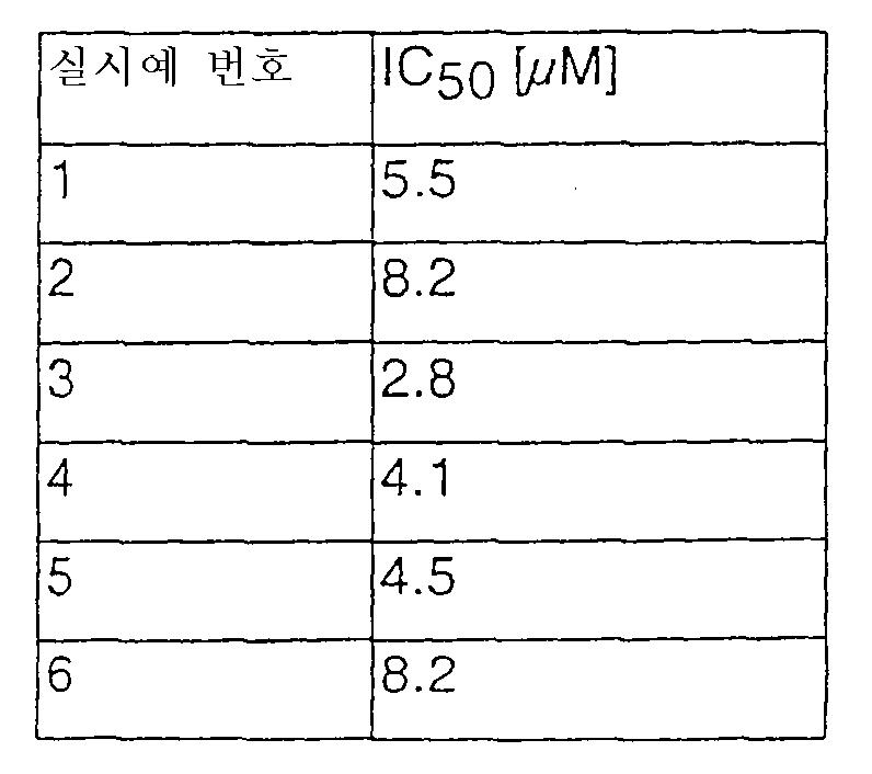 Figure 112003040364329-pct00112