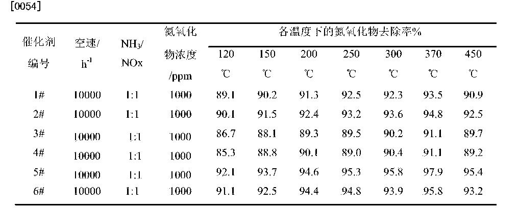 Figure CN105435776AD00082