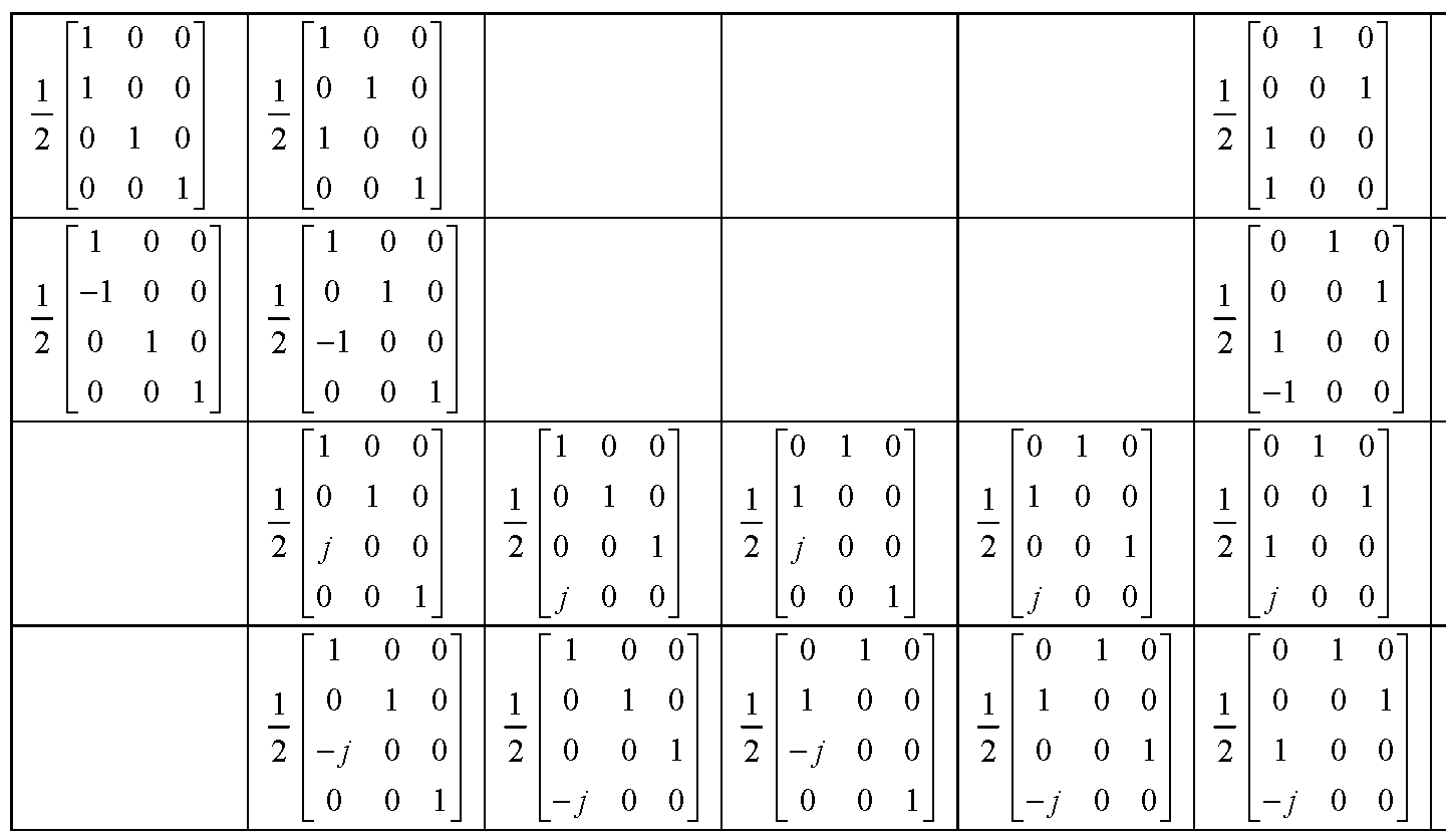Figure 112010009825391-pat01244
