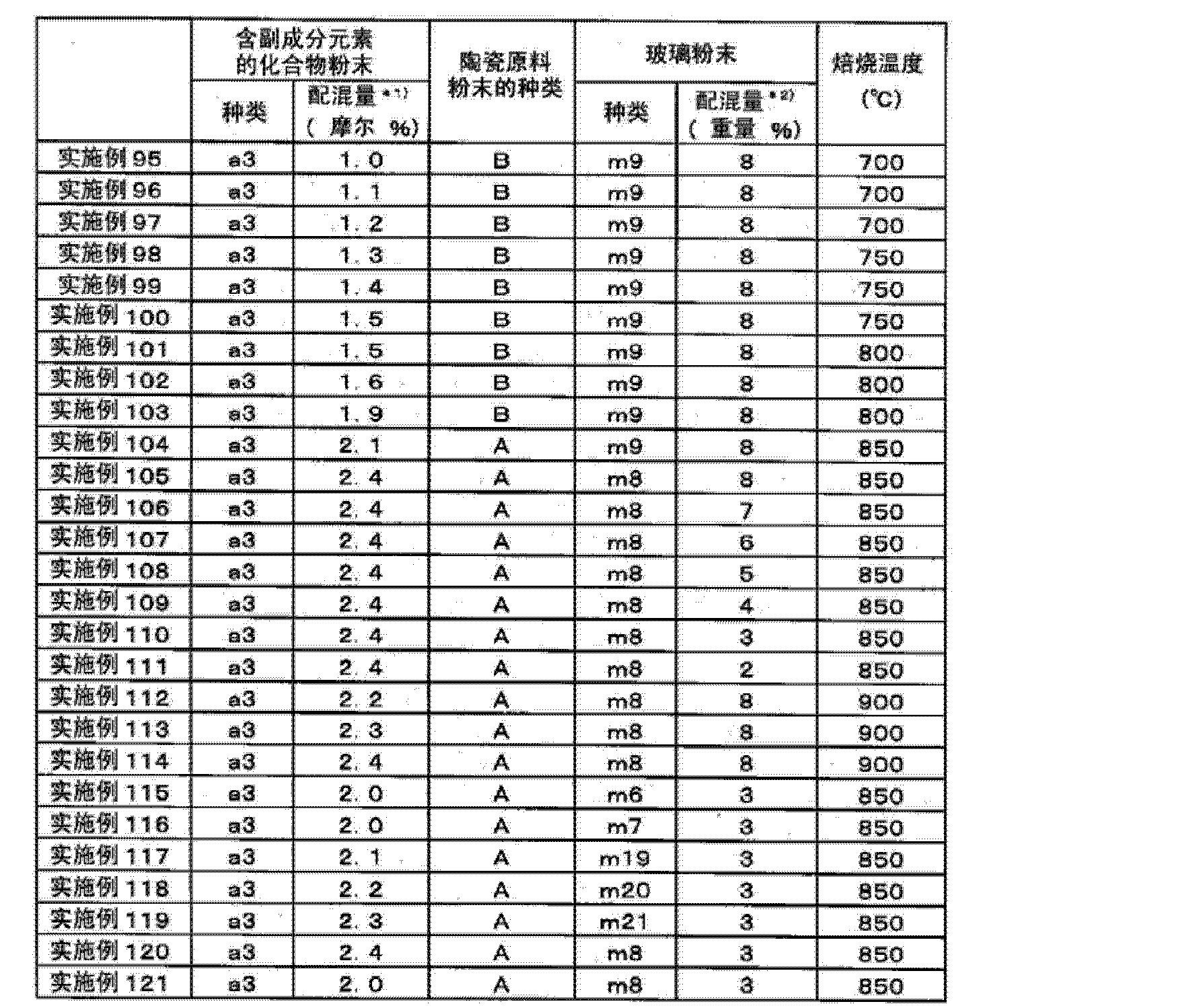 Figure CN102656127AD00181