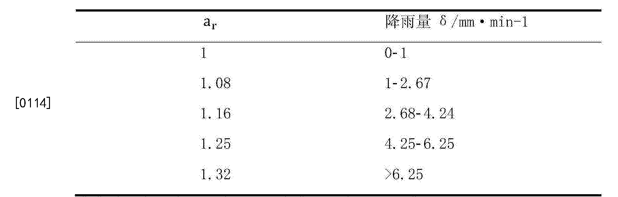 Figure CN106485400AD00104