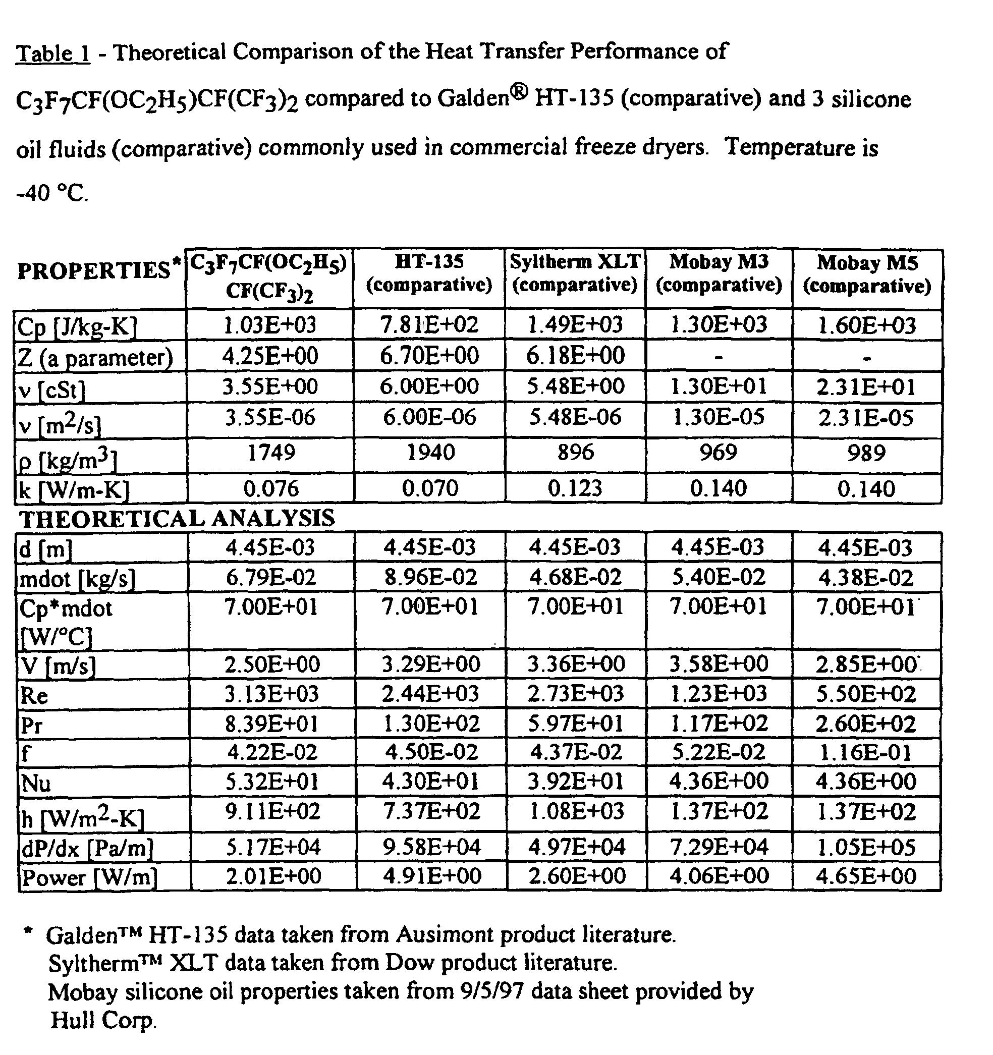 EP1220880B1 - Hydrofluoroethers as heat-transfer fluids in