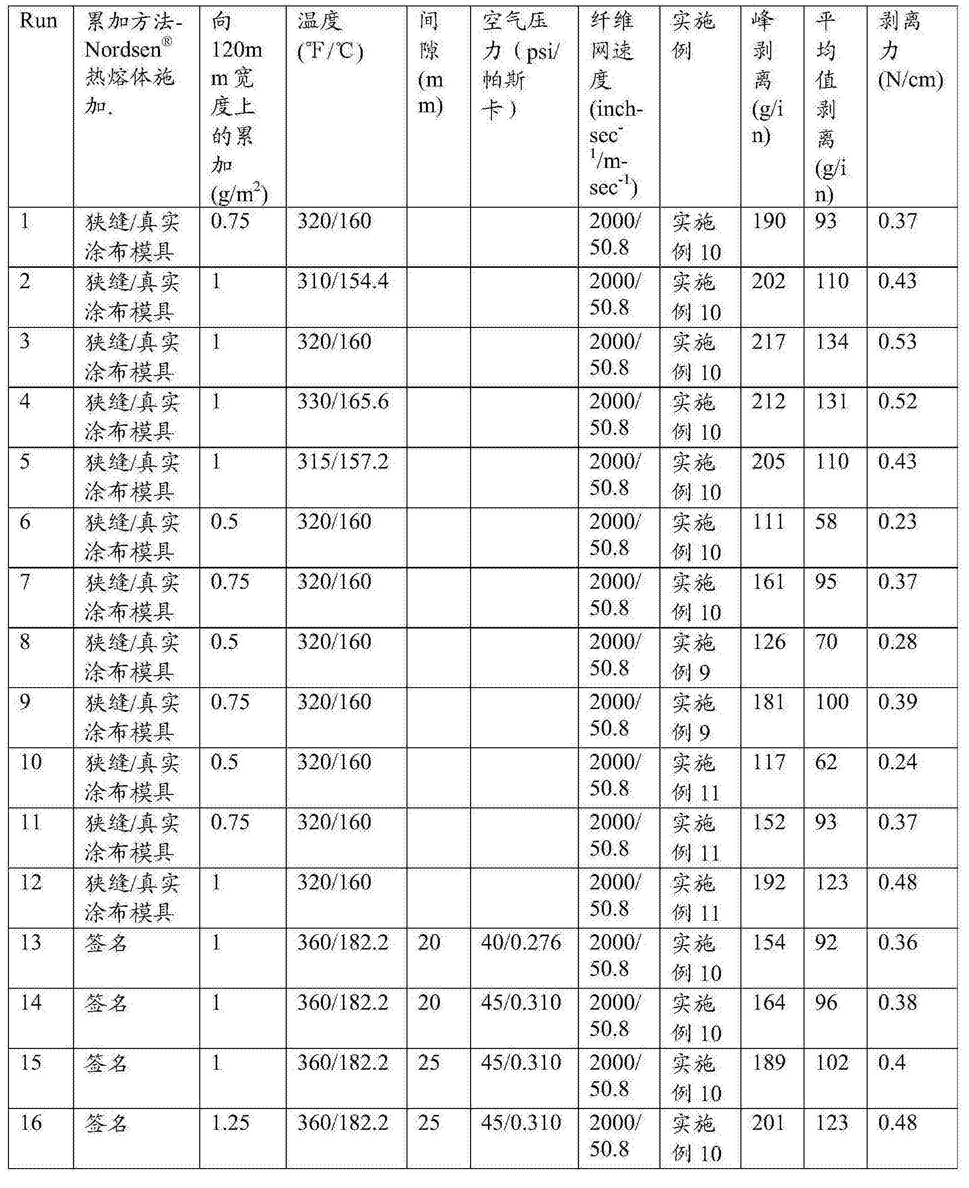 Figure CN108472182AD00281