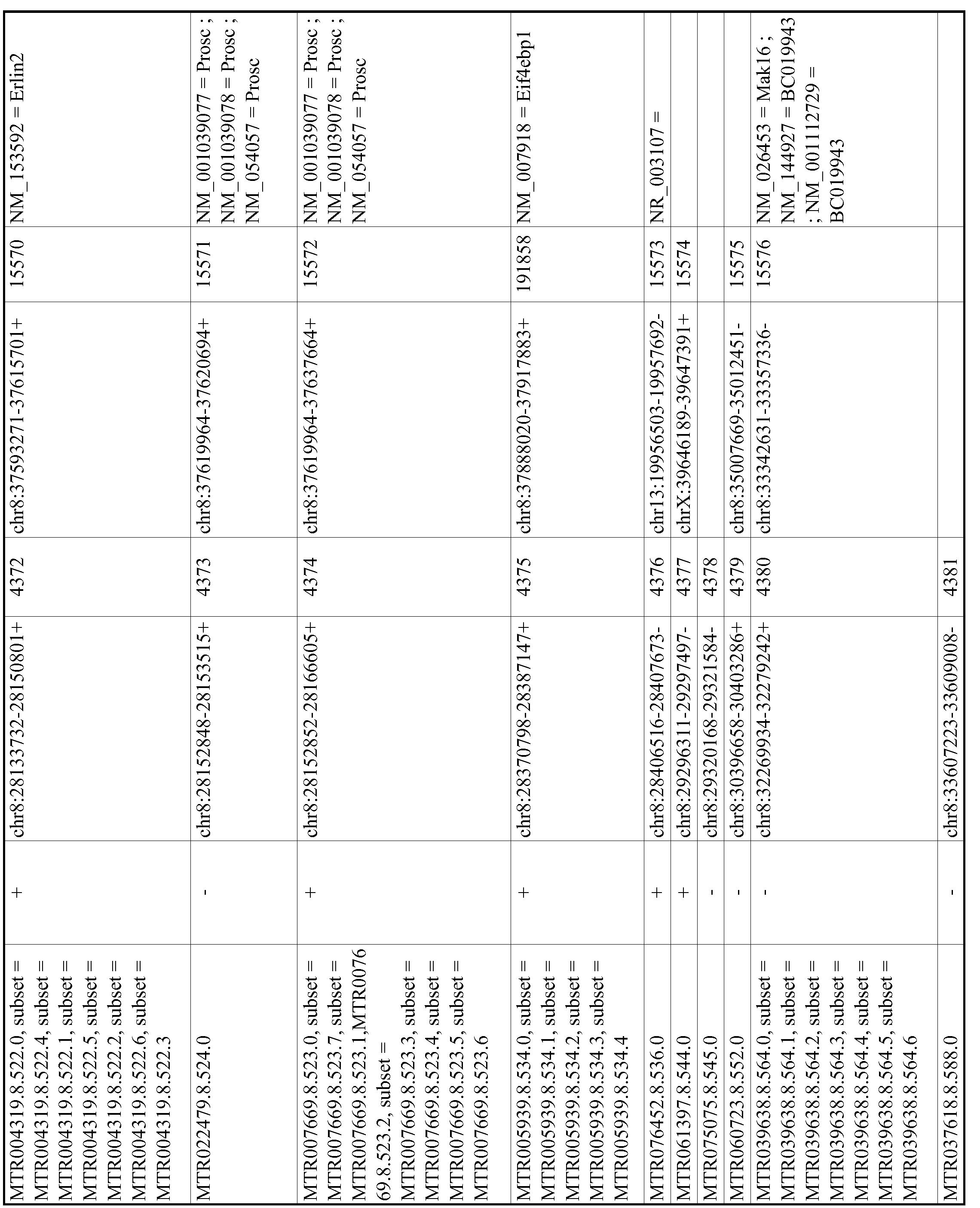 Figure imgf000819_0001