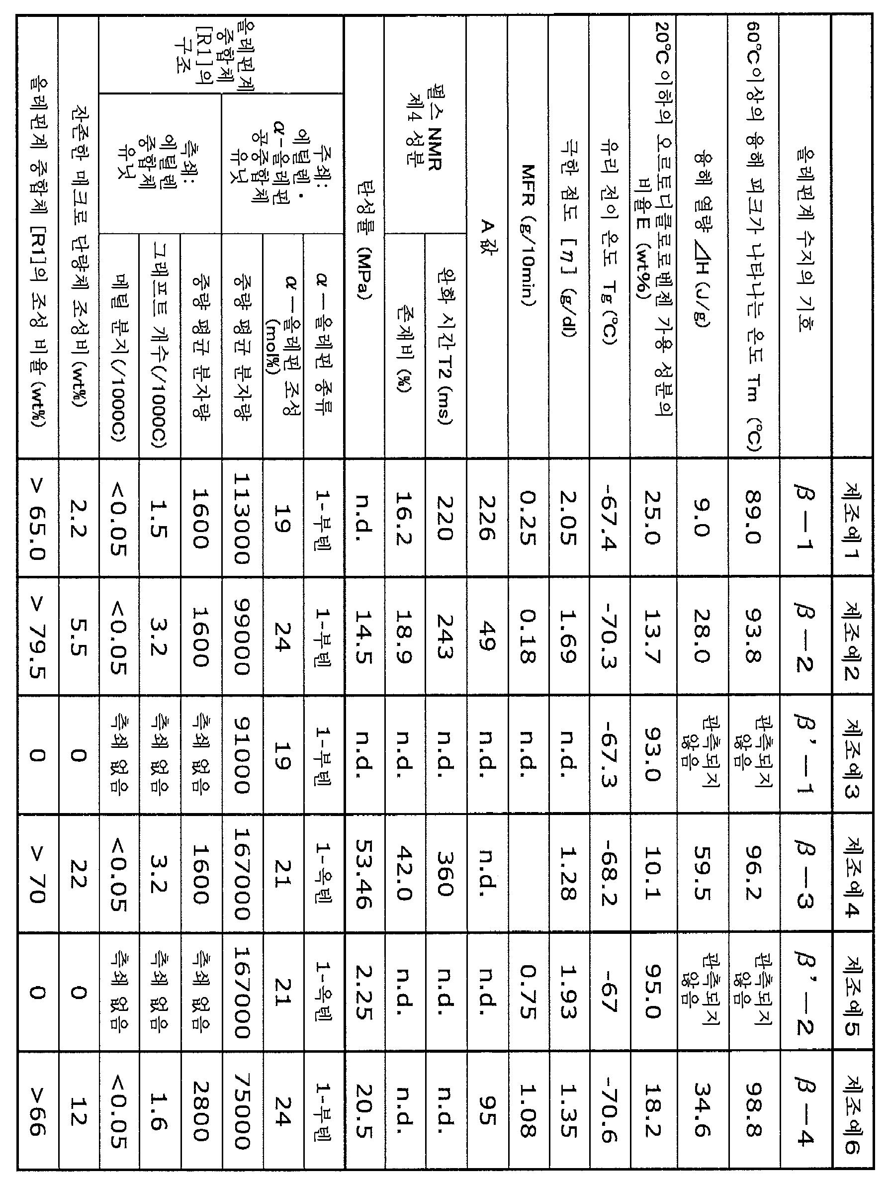 Figure 112016085728461-pct00026