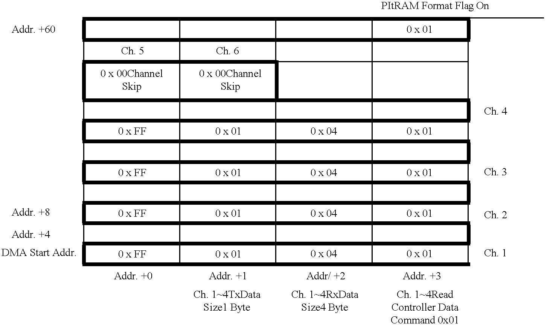 Figure US06394905-20020528-C00002