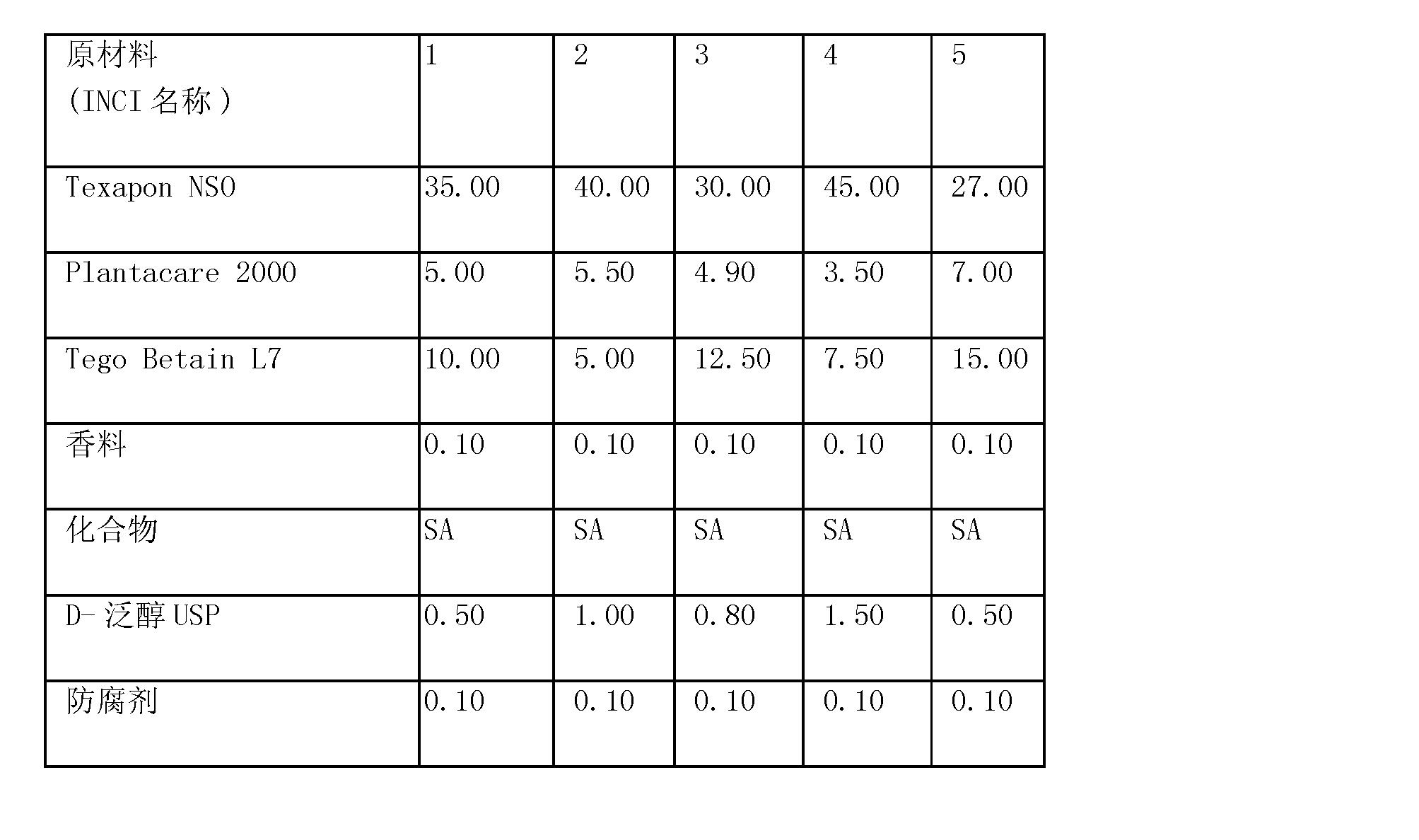 Figure CN101278051BD01252