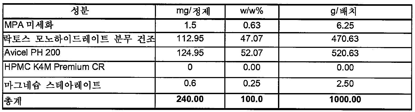 Figure 112009049300571-PCT00006