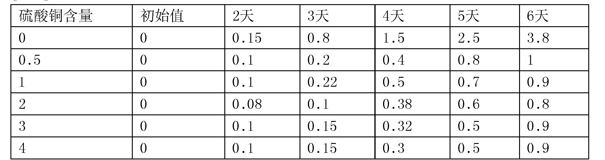 Figure CN107337974AD00042