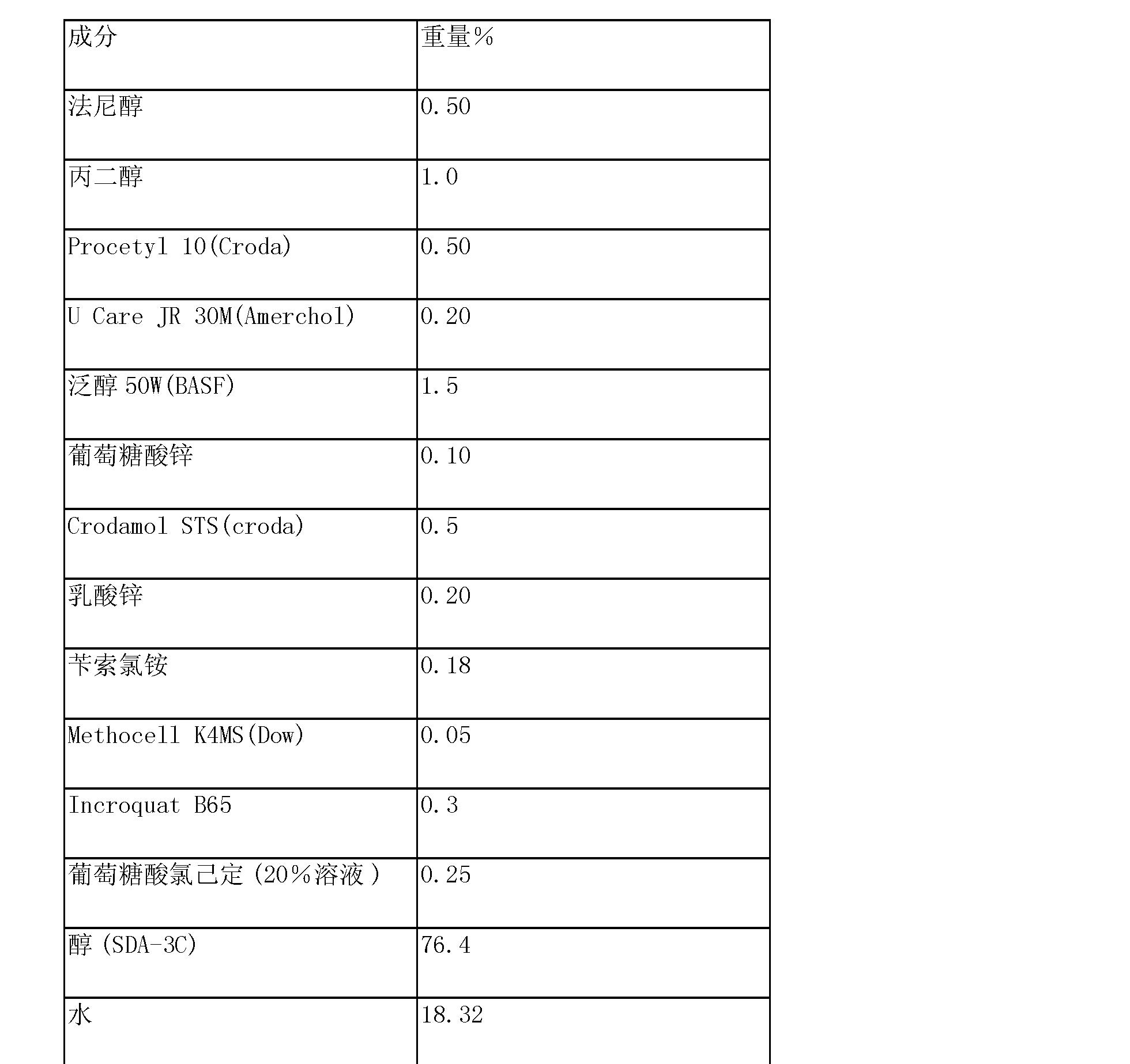 Figure CN101163455BD00312