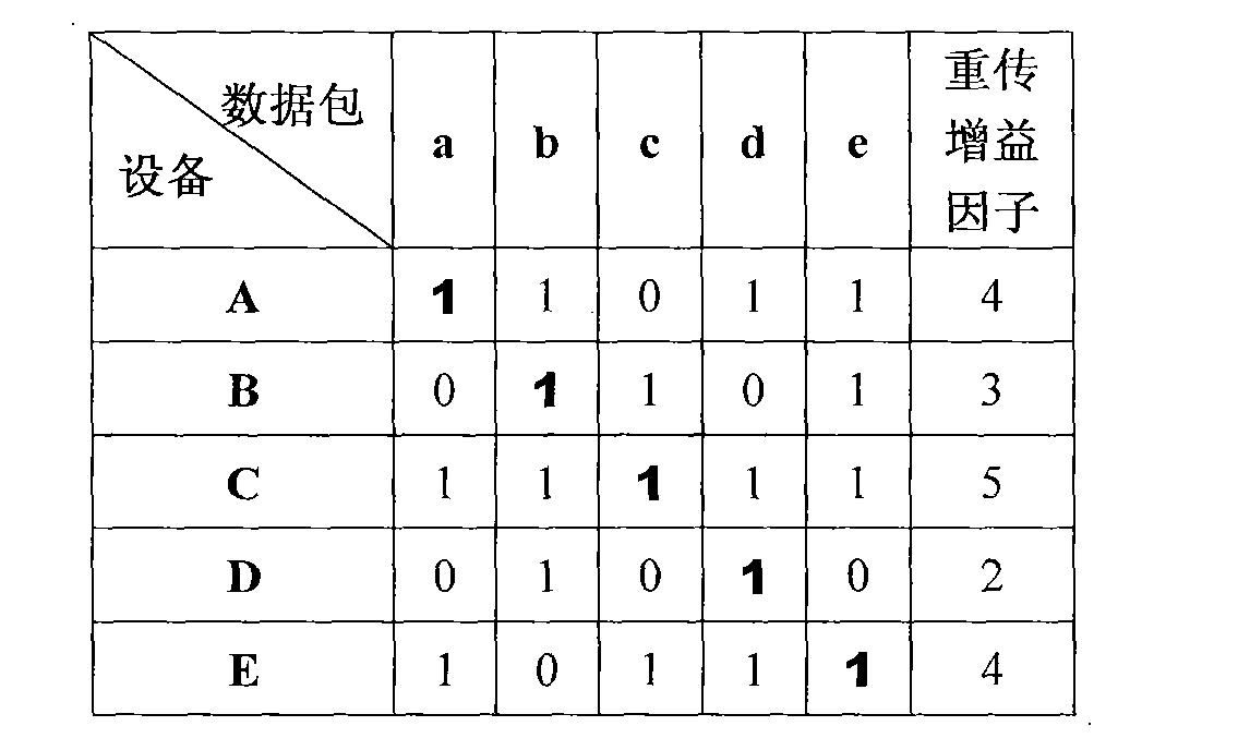 Figure CN102340829AD00071