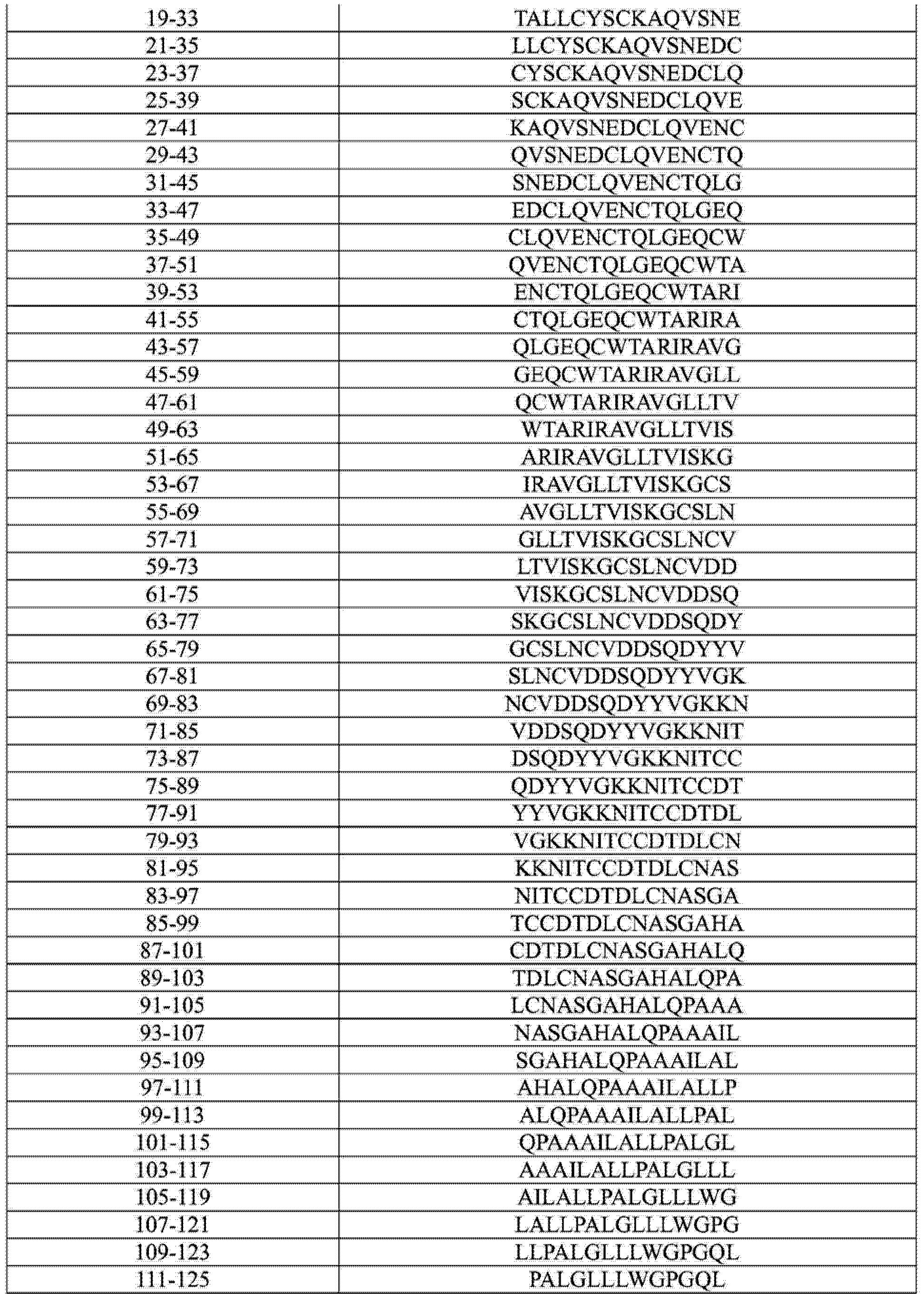 Figure CN104284674AD00931