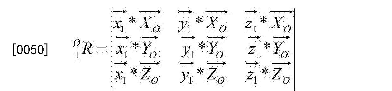 Figure CN106323294AD00093
