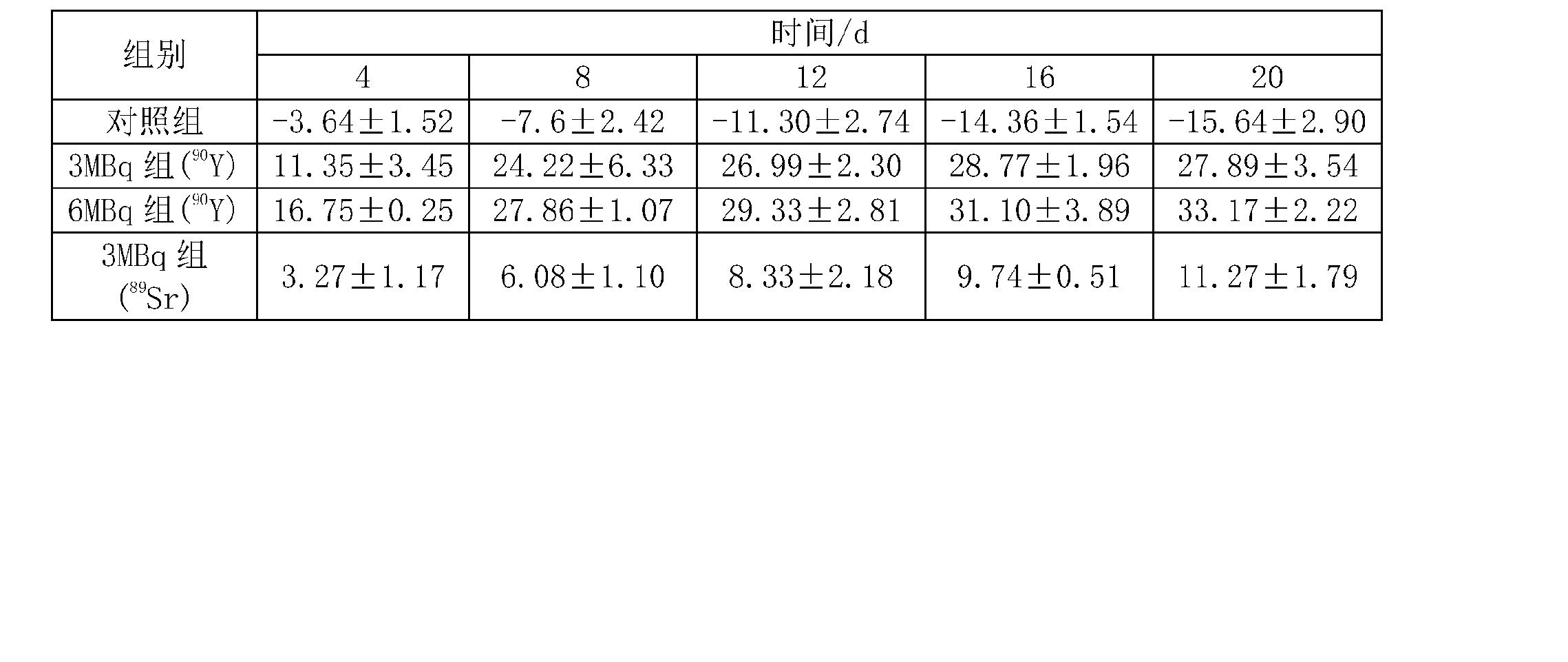 Figure CN102671219AD00171