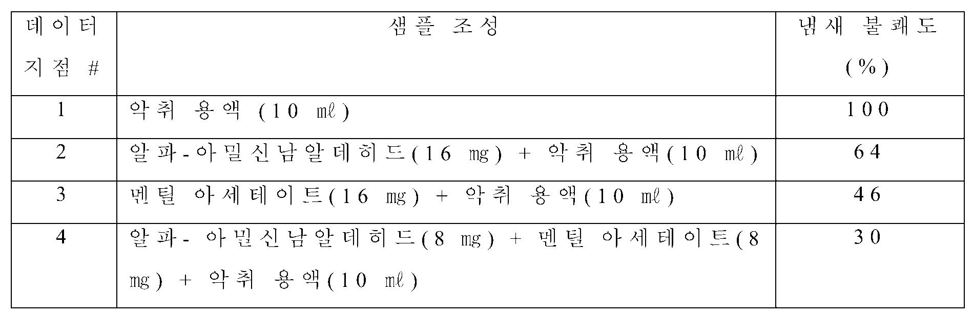 Figure 112009007360289-pct00003