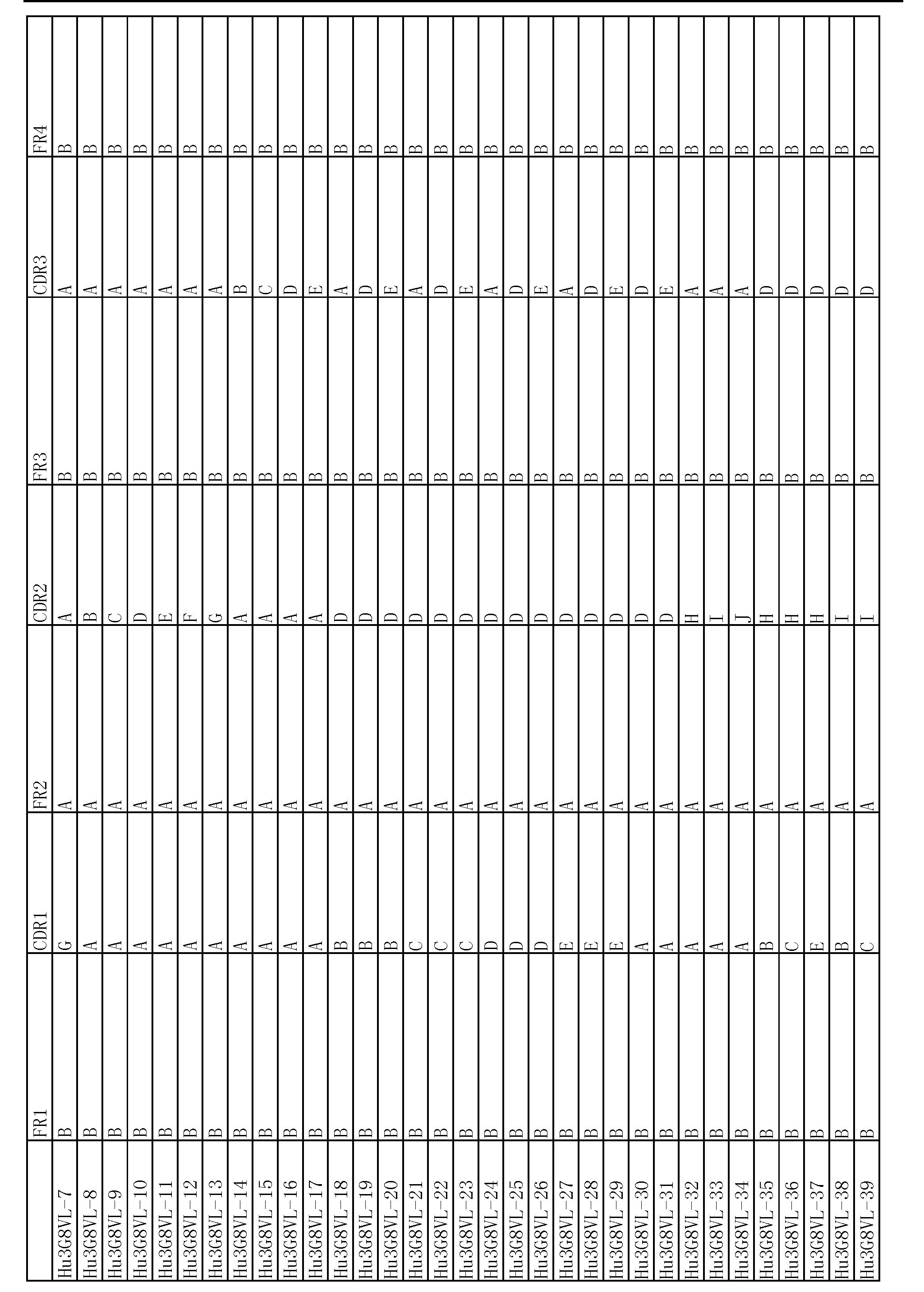 Figure CN103154025BD00631