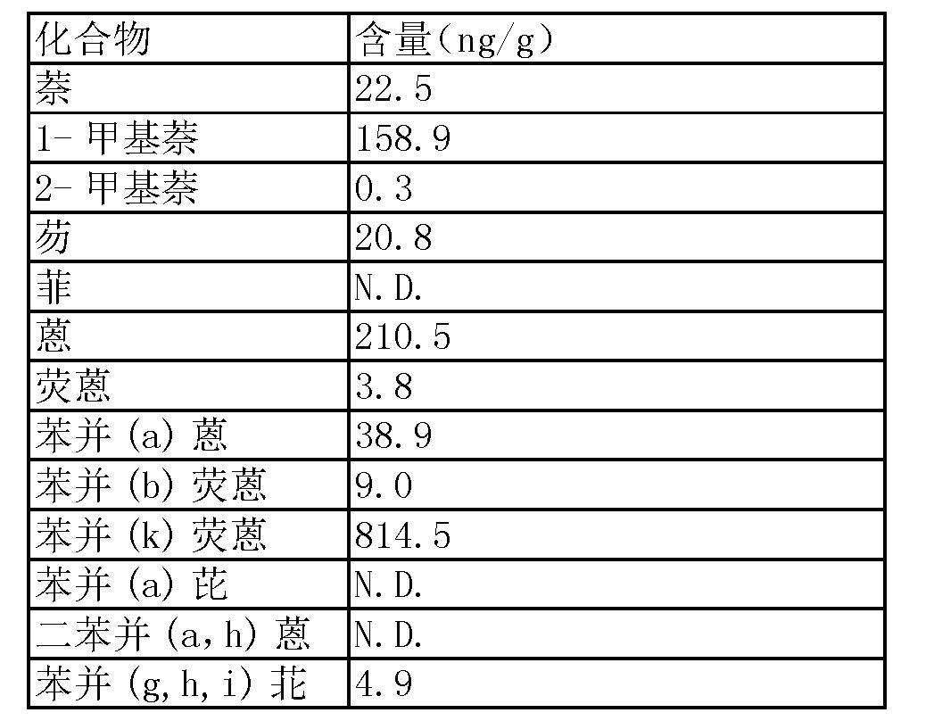 Figure CN105136931AD00083