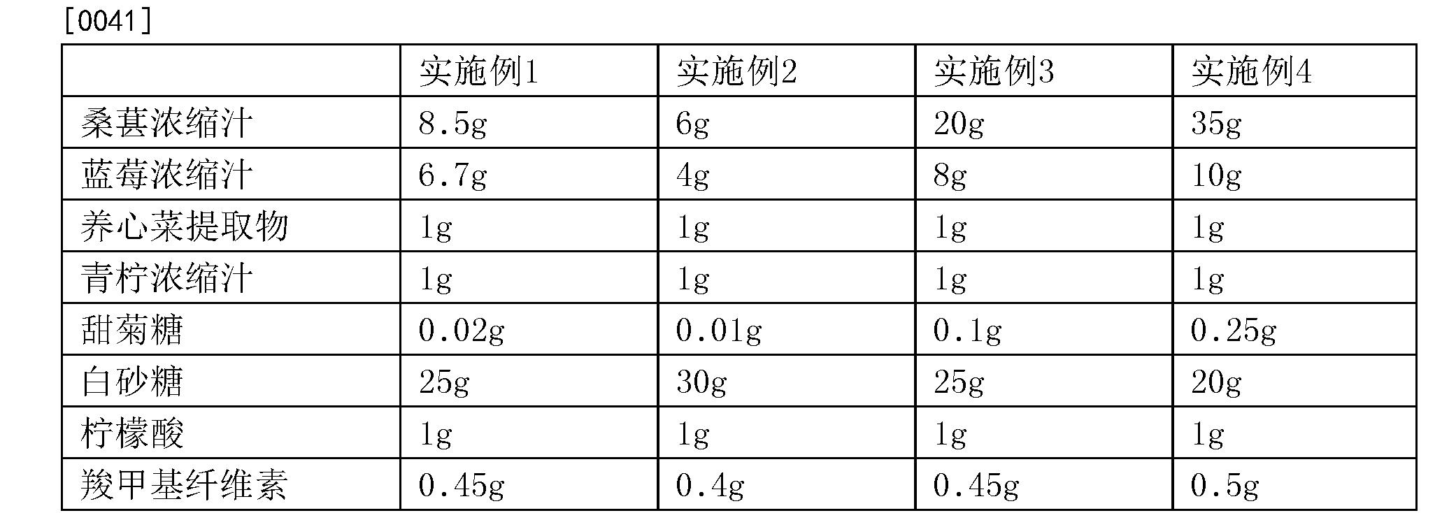 Figure CN105475763AD00061