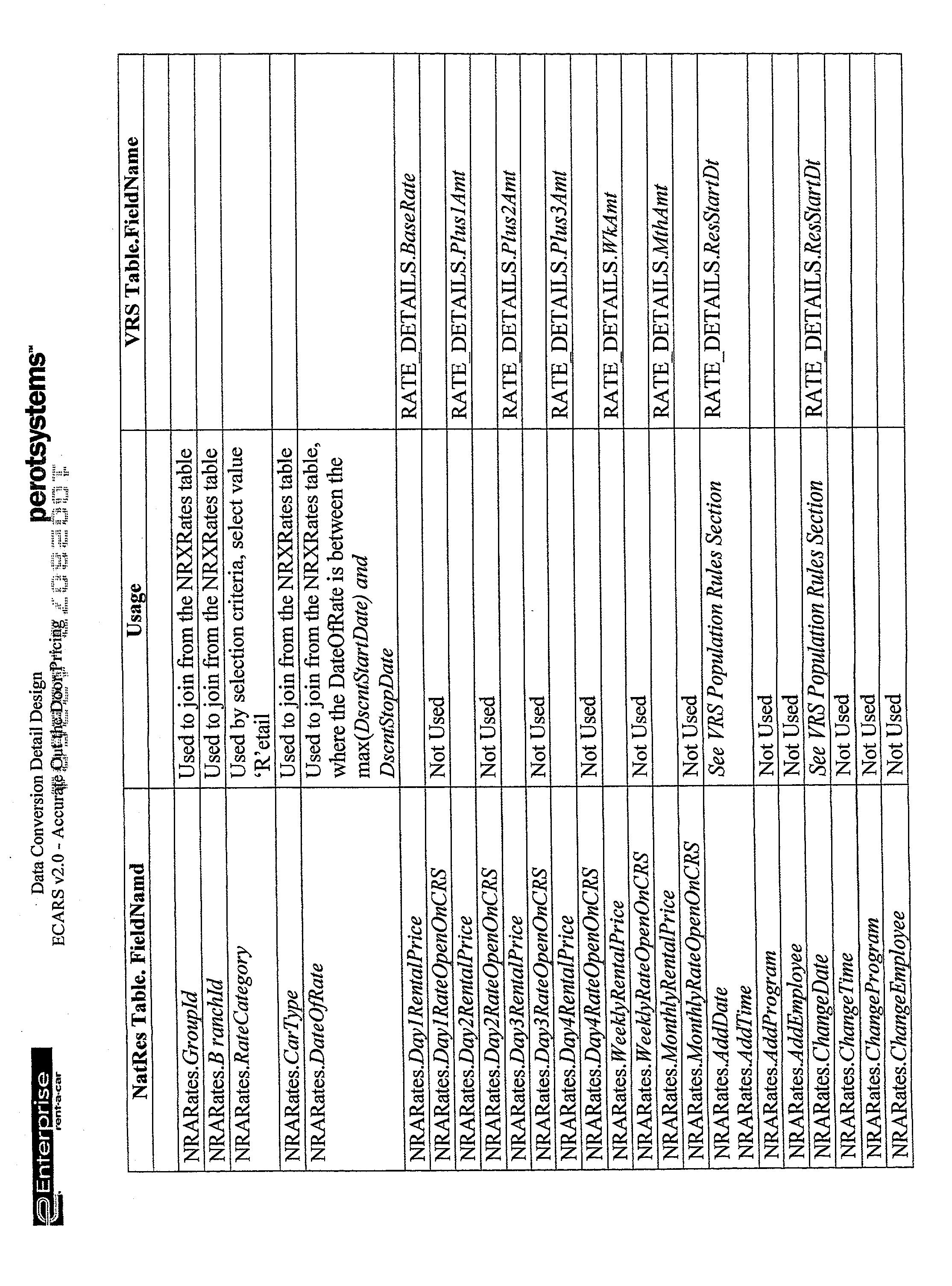 Figure US20030125992A1-20030703-P01088