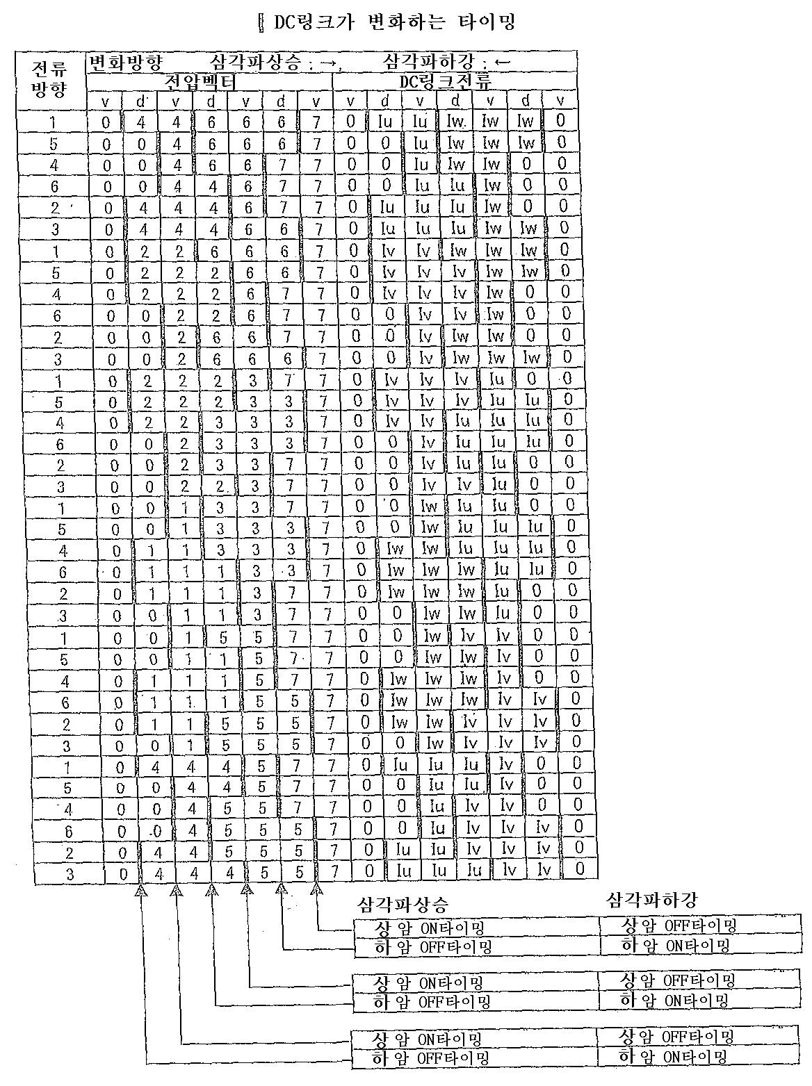 Figure 112006067339288-PAT00004