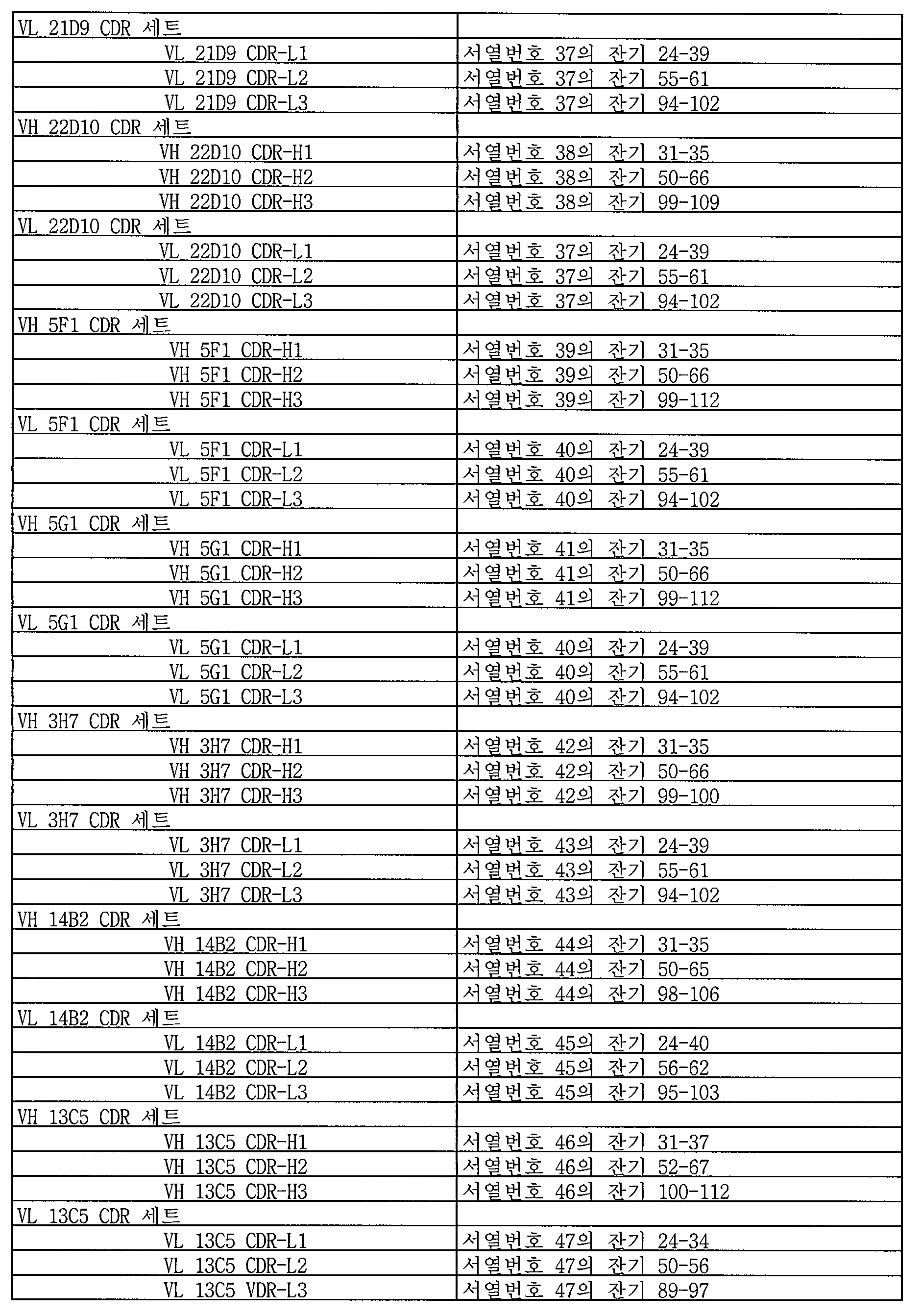 Figure 112015043114283-pat00002