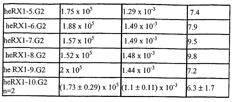Figure 112012073673744-pat00013