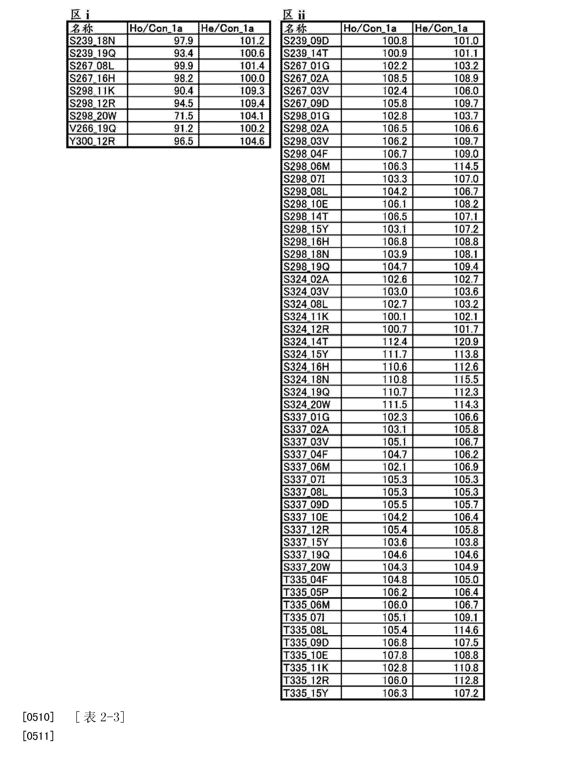 Figure CN103827300AD00671