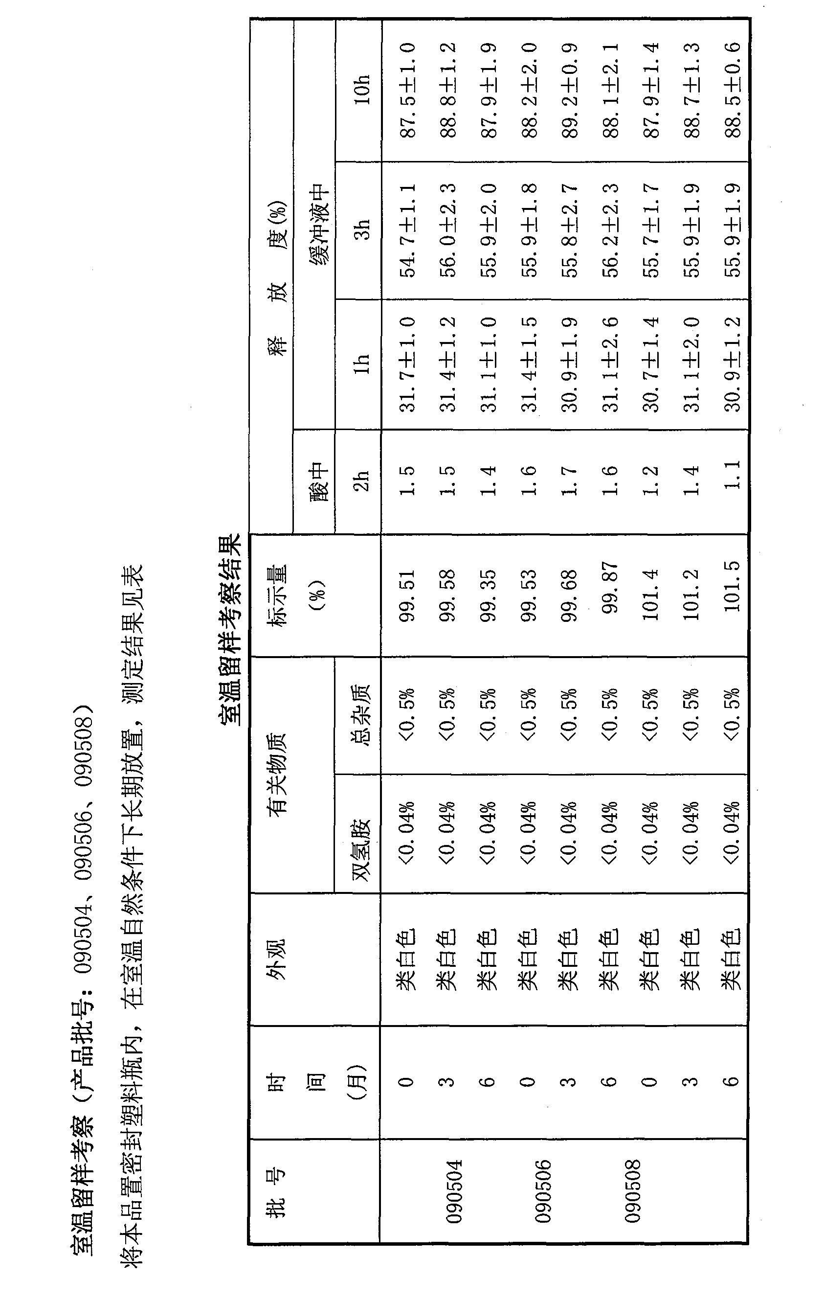 Figure CN101785763BD00101