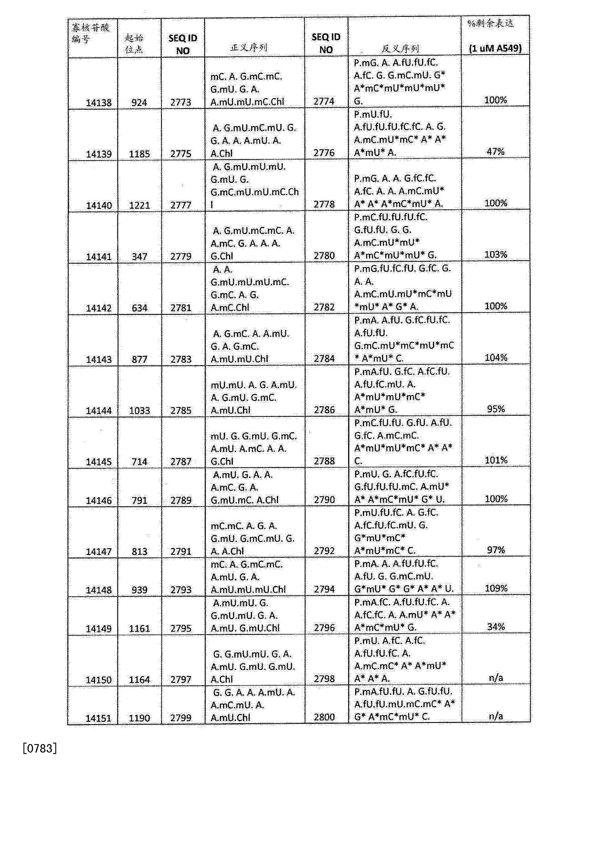 Figure CN103108642BD01701