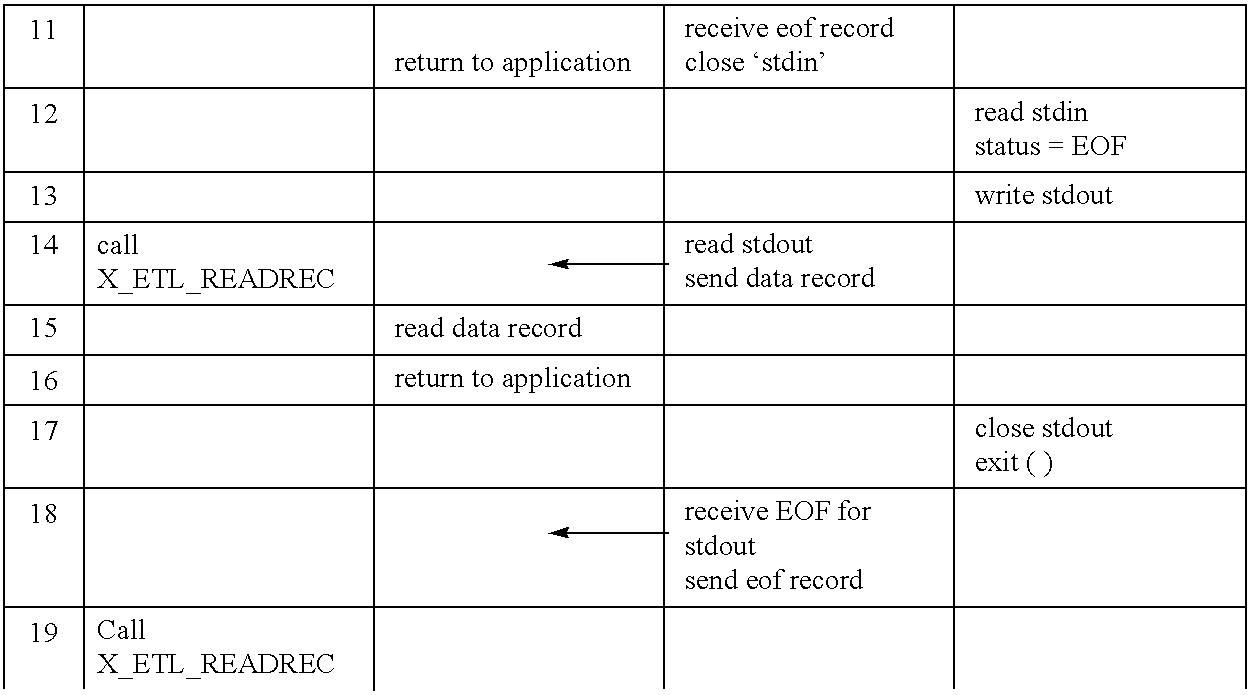 Figure US06615217-20030902-C00009