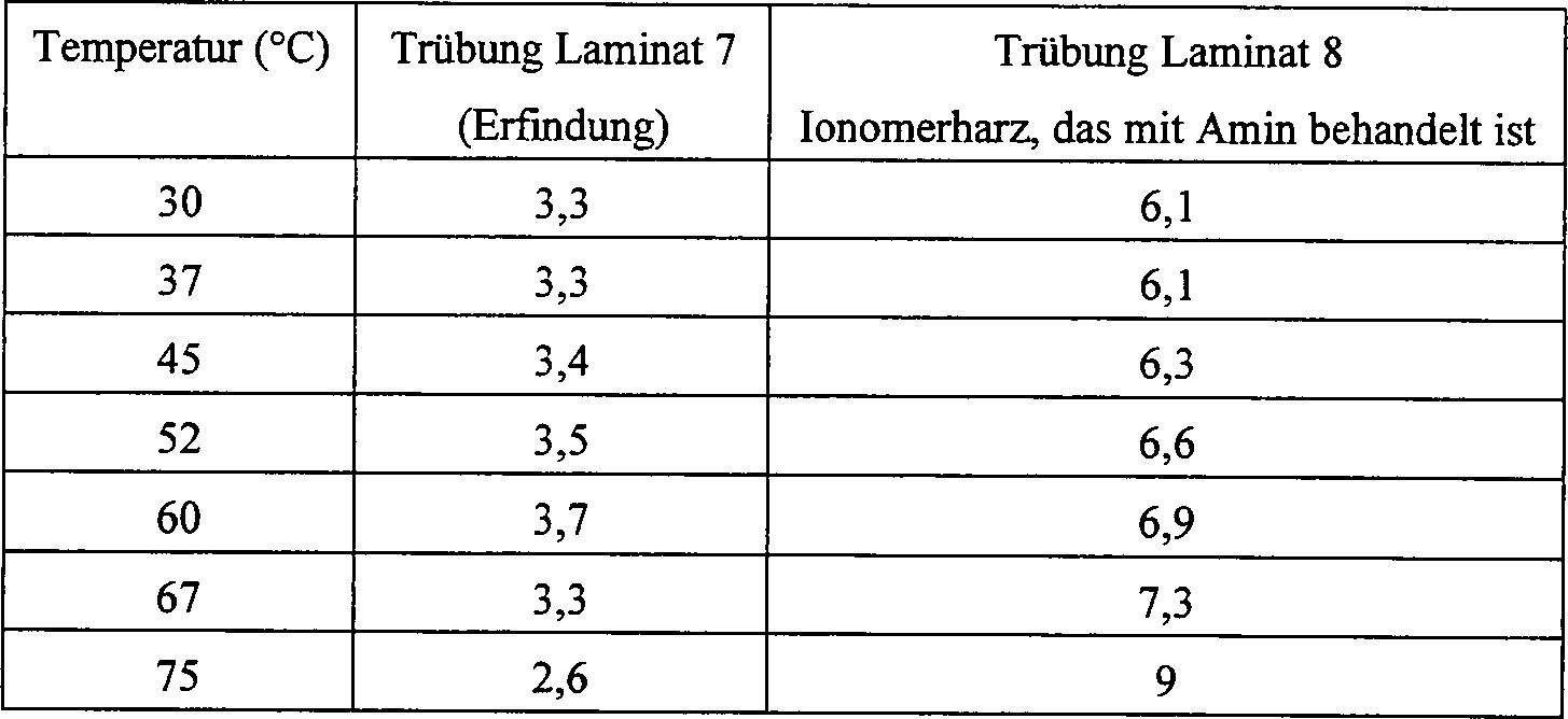 Figure 00110001