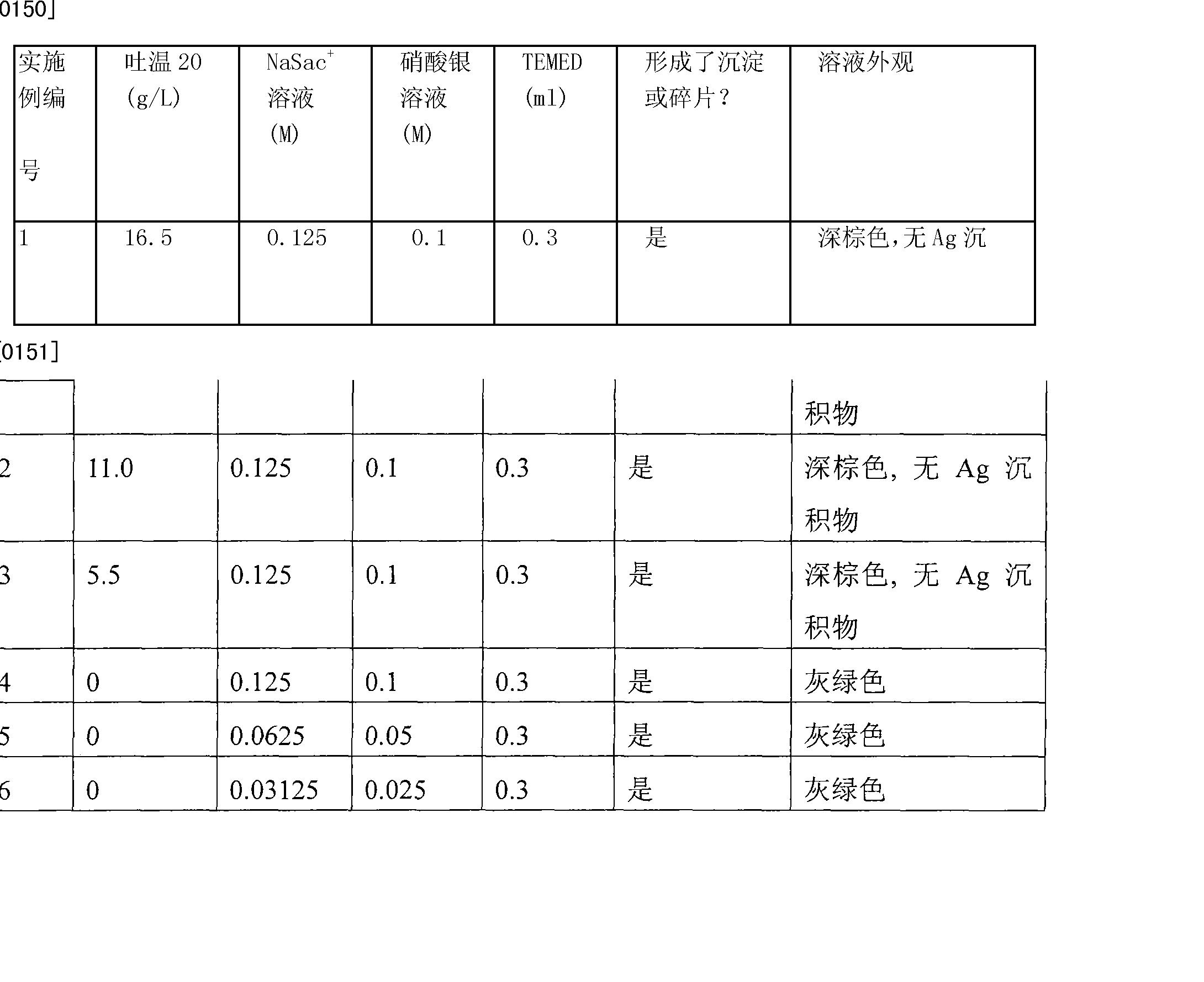 Figure CN101010003BD00211