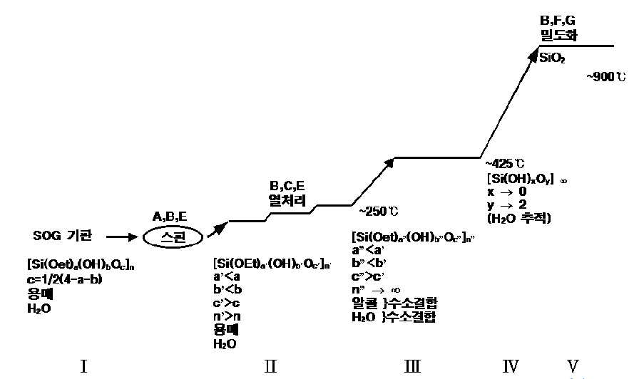 Figure 112004038221835-pat00001