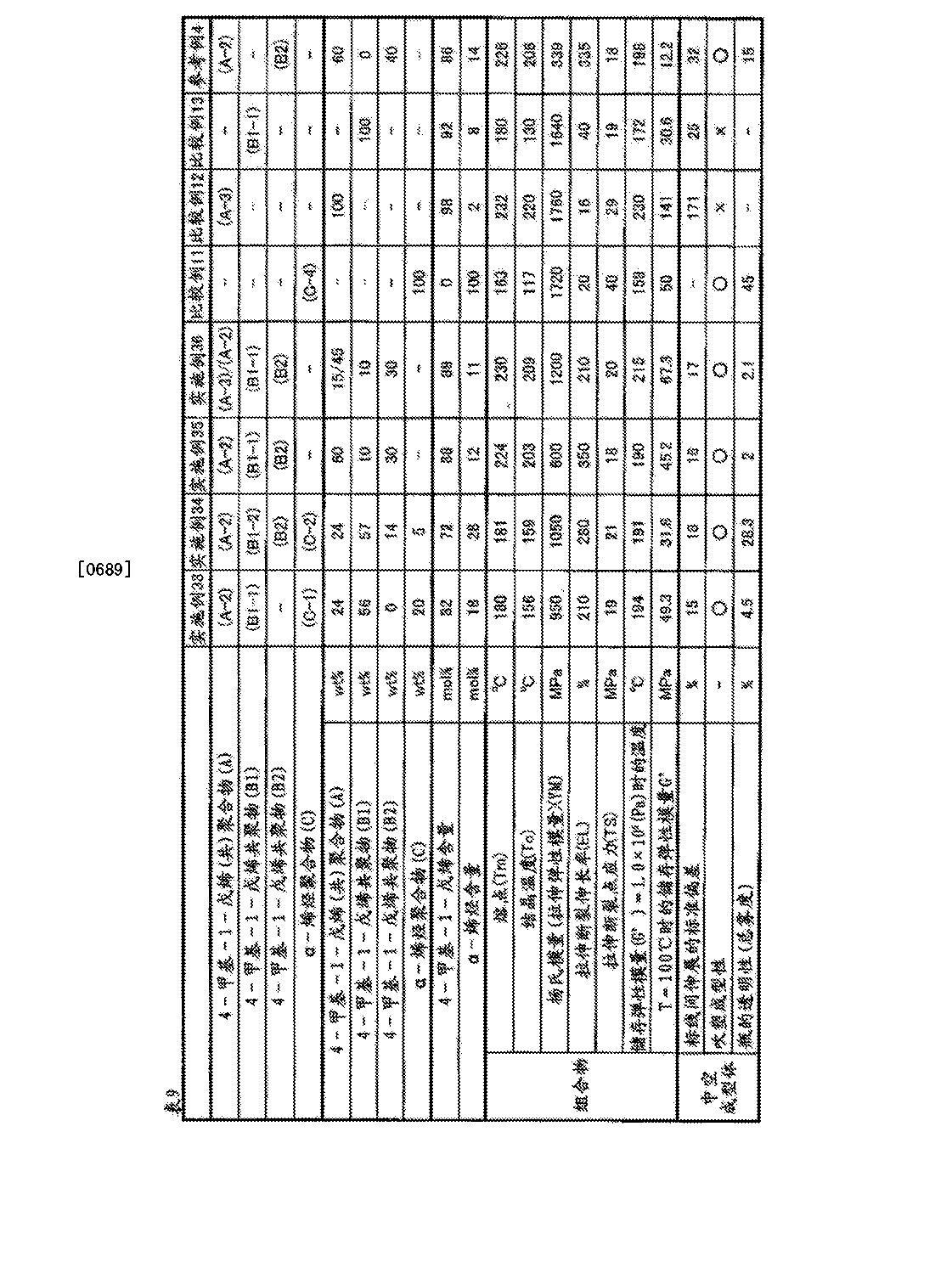Figure CN103987779BD00631