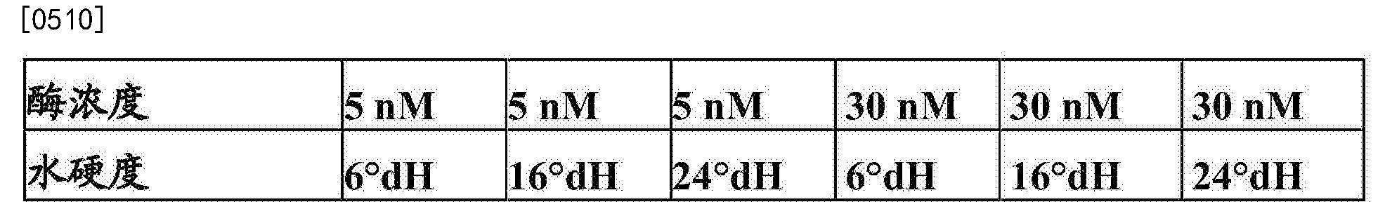 Figure CN104271726BD00584