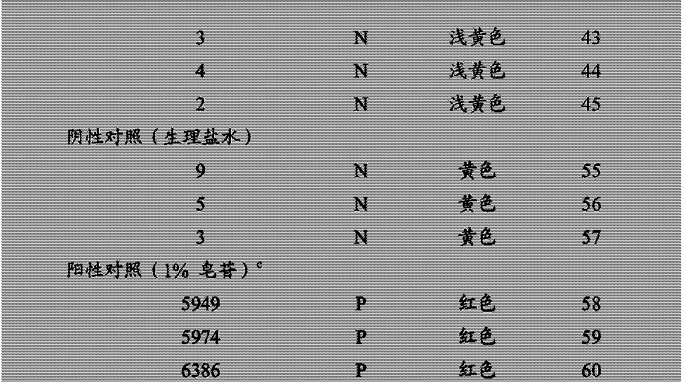 Figure CN104302291AD00201