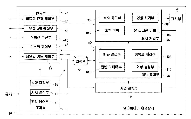 Figure R1020087019750