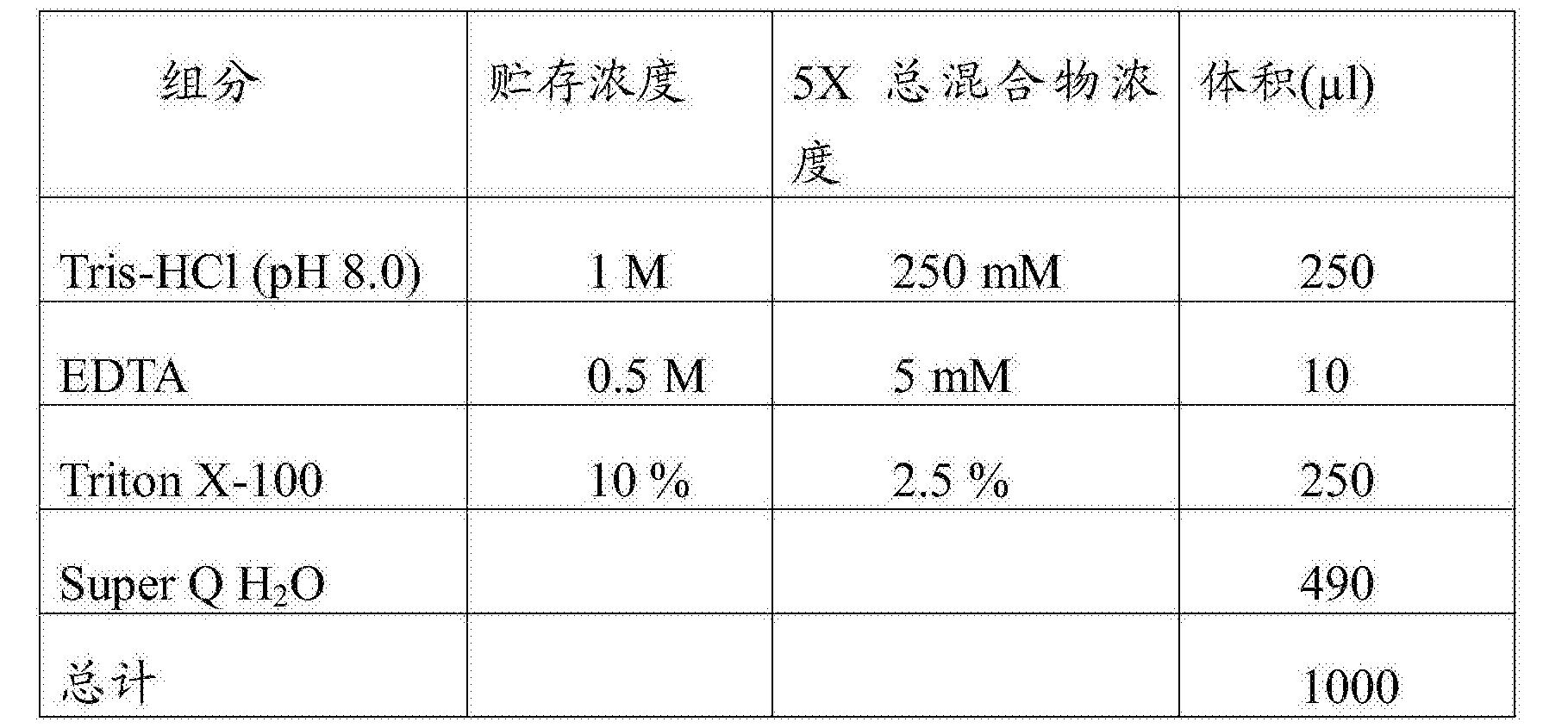 Figure CN106795651AD00302