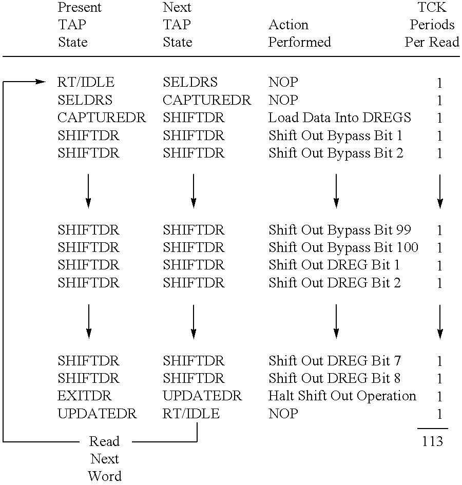 Figure US06675333-20040106-C00001