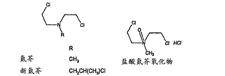 Figure CN104174071AD00811